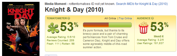 Unknown Rotten Tomatoes browser extension example